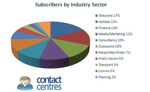 contact-centes.com.sector.may.2016