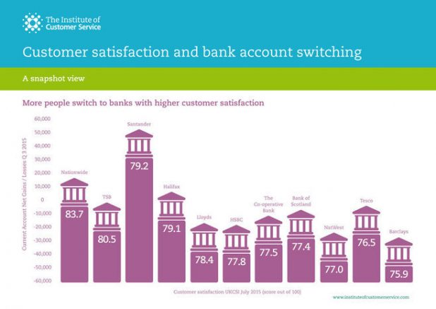 TECHNOLOGY ADOPTION AND CUSTOMER SATISFACTION IN BANKING TECHNOLOGICAL SERVICES