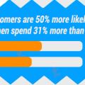spark.response.customer.retention.infographic.crop.july.2016