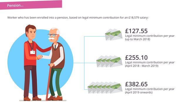 expolink.infographic.oct.2016.8.pension