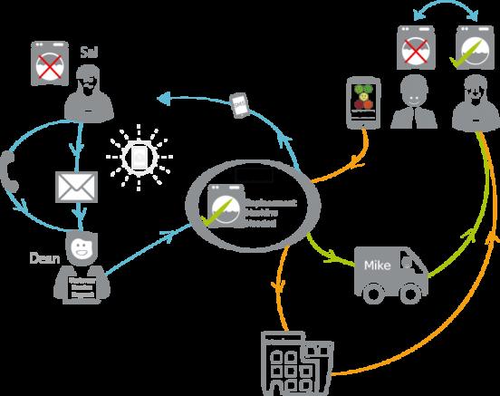 mplystems.skills.based.routing.image.jan.2017.1