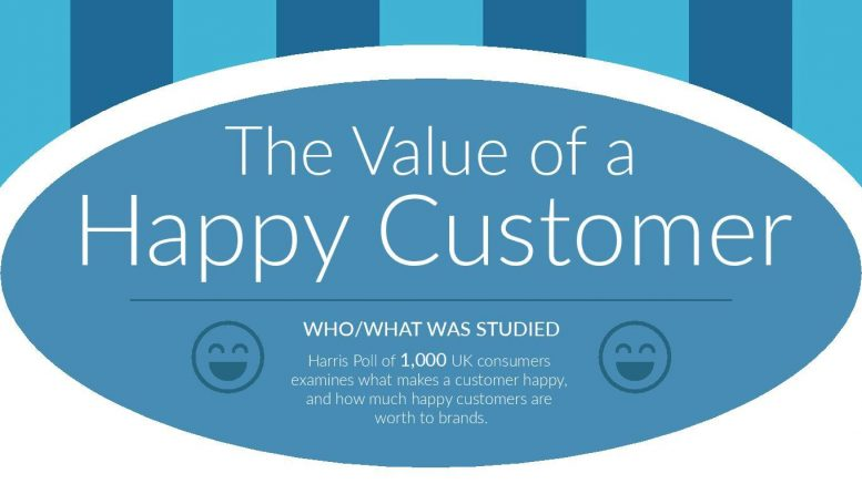 lithium_the_value_of_a_happy_customer.image.march.2017