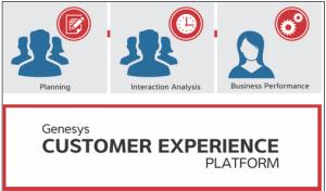 genesys.customer.experience.platform.image.2014