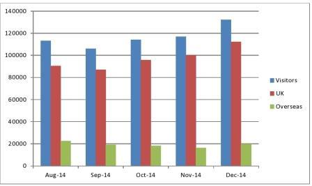 website.stats.2014