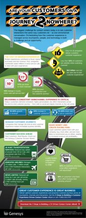 Genesys.Infographic.Journey2Nowhere.image.2015