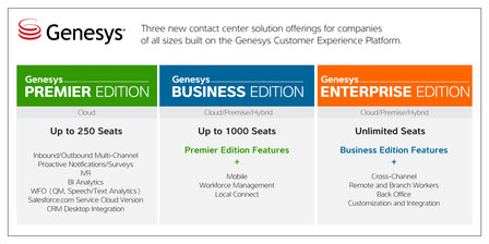 genesys.platform.image.2015