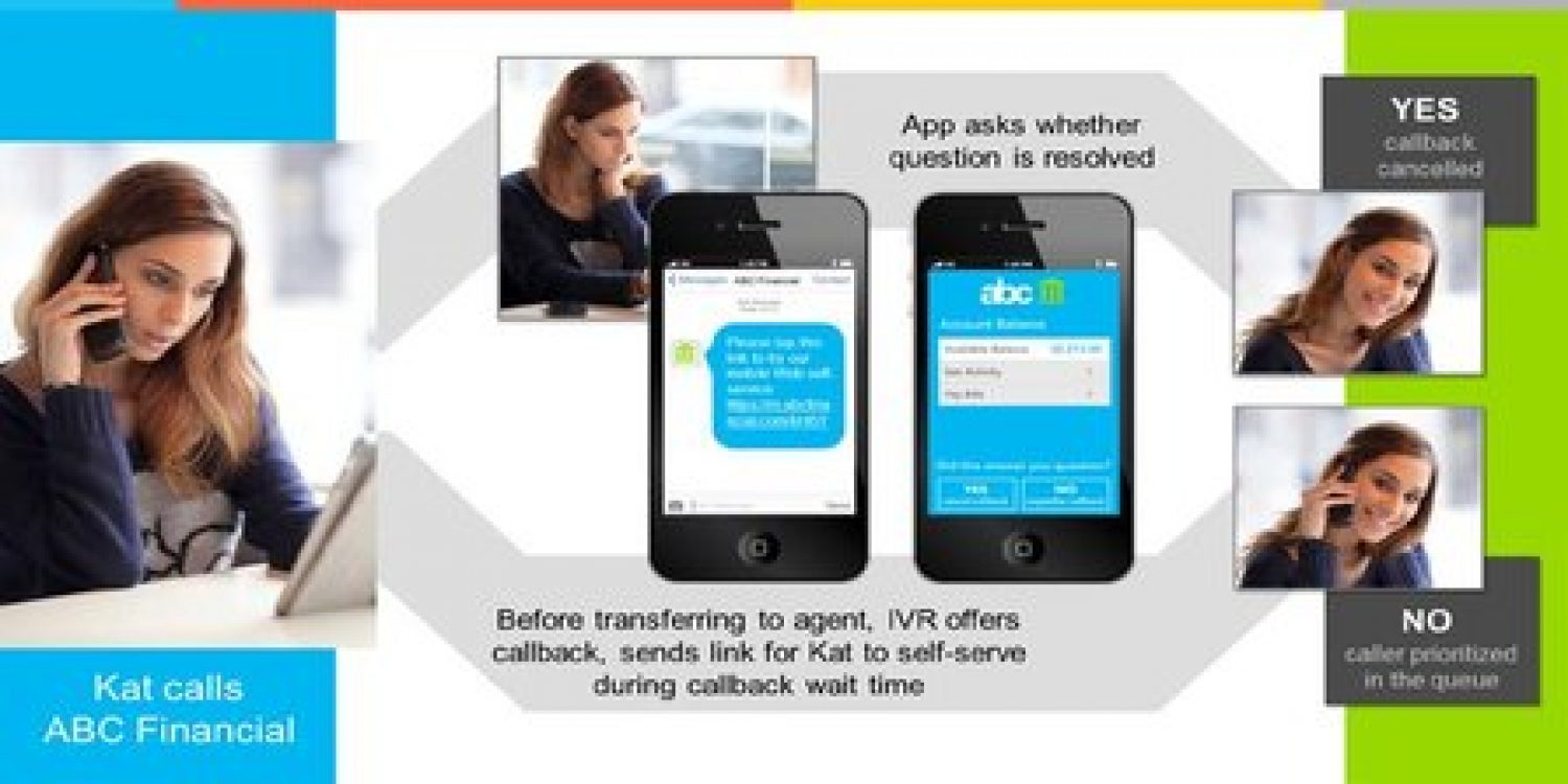 Mobile Self Service Helps Put a Hold on Hold Times