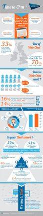 webhelp.webchat.infographic.aug.2015