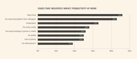 jabra.issues.productivity.image.oct.2015