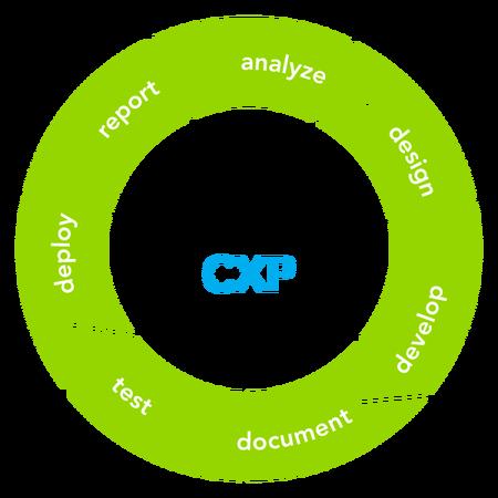 aspect.cxp.image.feb.2016