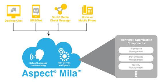 aspect.mila.image.2.may.2016