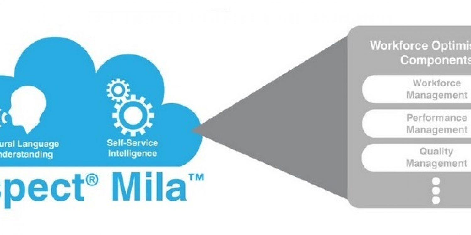 Aspect Software Announces Availability of Aspect Mila