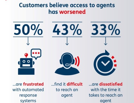 Ovum-Infographic-mobile-customer-service.sep.2016.1