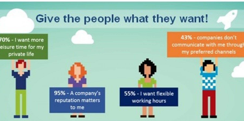 Webinar: WFM Employee Engagement – Why it matters