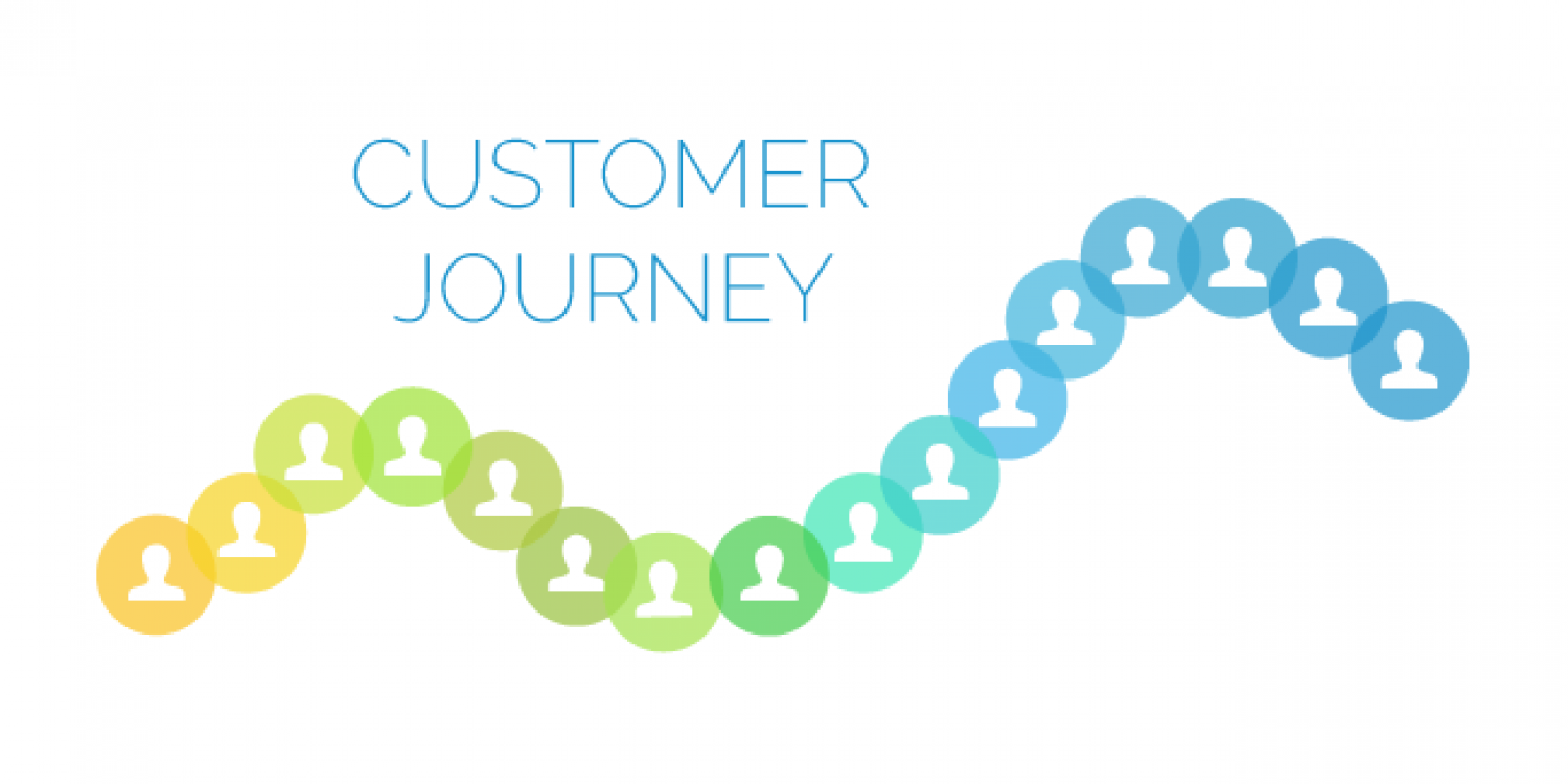 The Customer Journey – Where's it going?