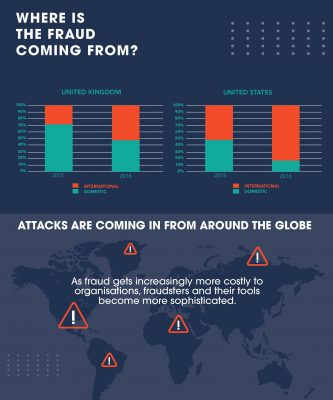 pindrop.UK-CC-fraud-infographic.april.2017.2