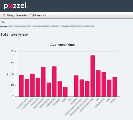 Puzzel.Charts.2.image.may.2017