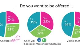 The Changing Face of Chat - Infographics