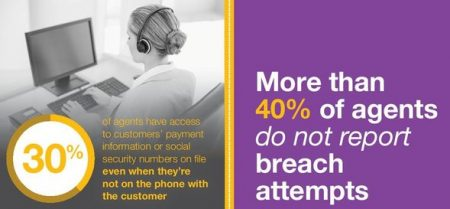 semafone UK-State-of-Data-Security-in-Contact-Centres-Infographic. oct 2017 pdf-page-001