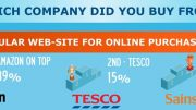 Infographic brief retail survey_v5_IS