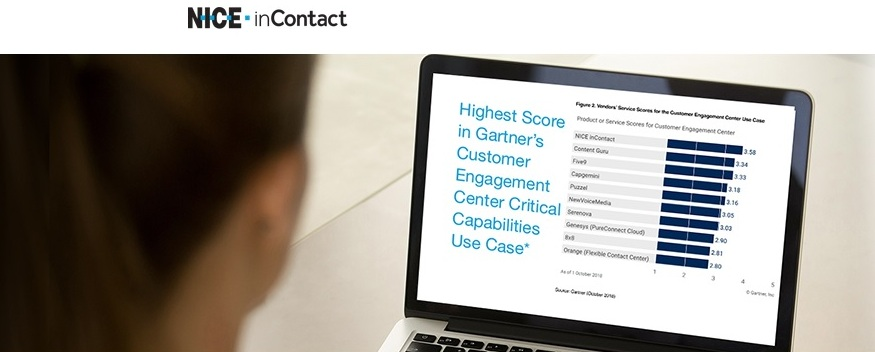 NICE inContact Highest Scores in Contact Centre Report