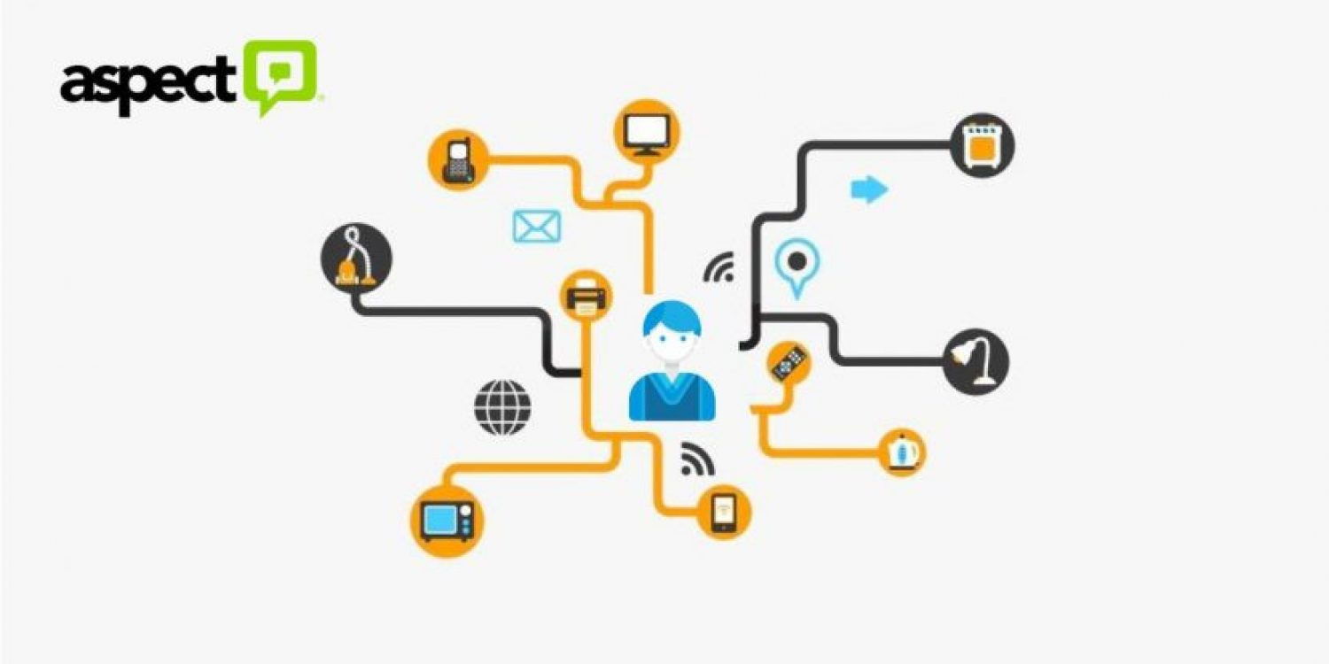 Drive Efficiency with Call Centre Reporting & Analytics