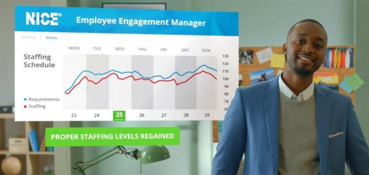 NICE Enhance Employee Engagement Manager